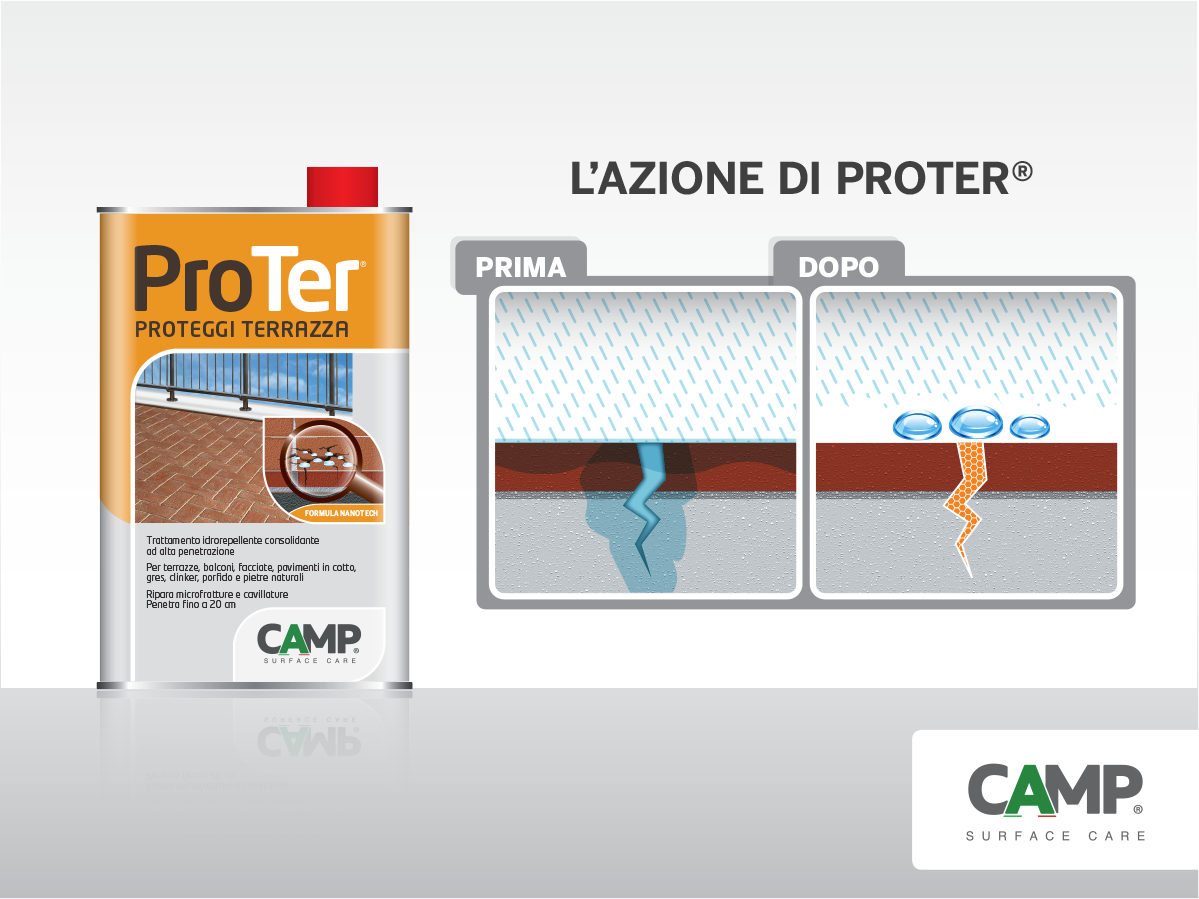 Proter® Before and after